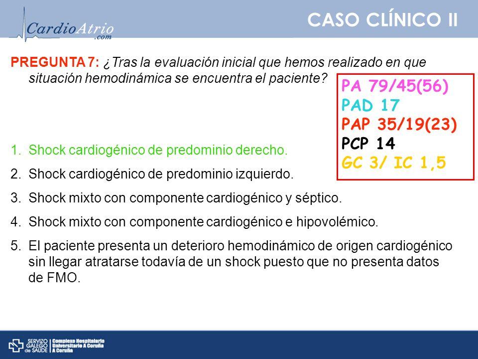 CASO CLÍNICO II PA 79/45(56) PAD 17 PAP 35/19(23) PCP 14 GC 3/ IC 1,5