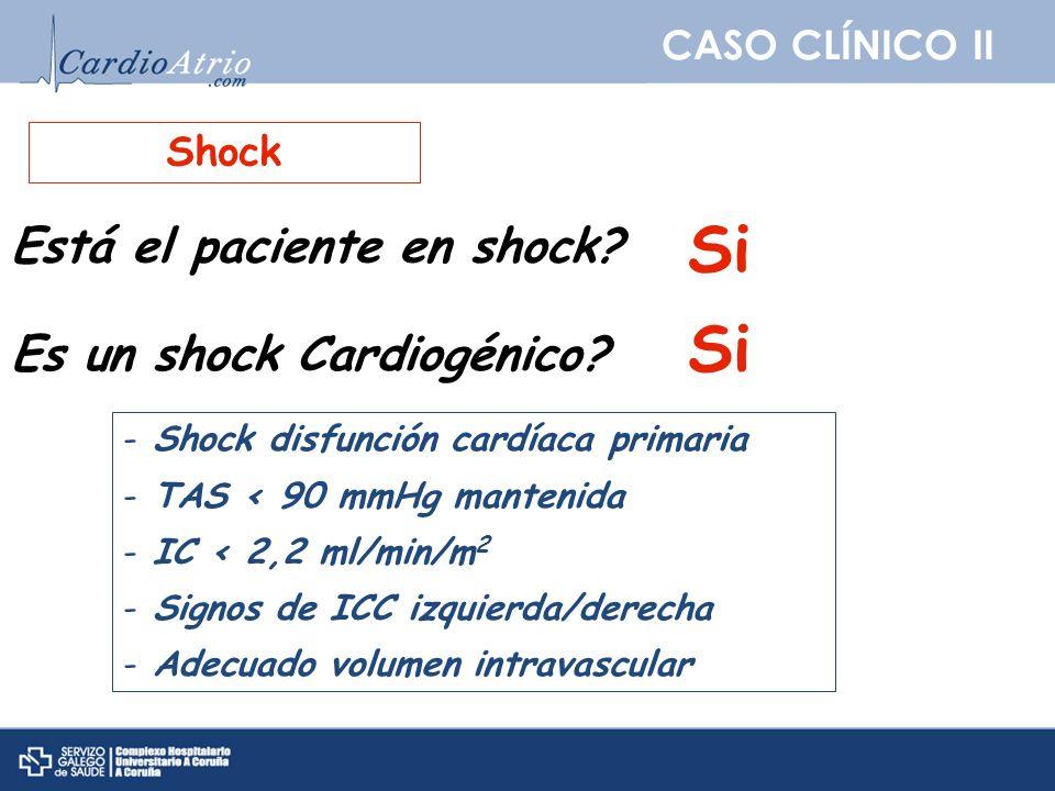 Si Si Está el paciente en shock Es un shock Cardiogénico