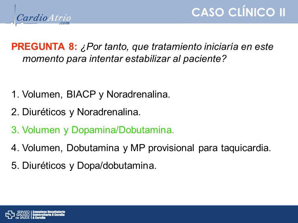 CASO CLÍNICO II PREGUNTA 8: ¿Por tanto, que tratamiento iniciaría en este momento para intentar estabilizar al paciente