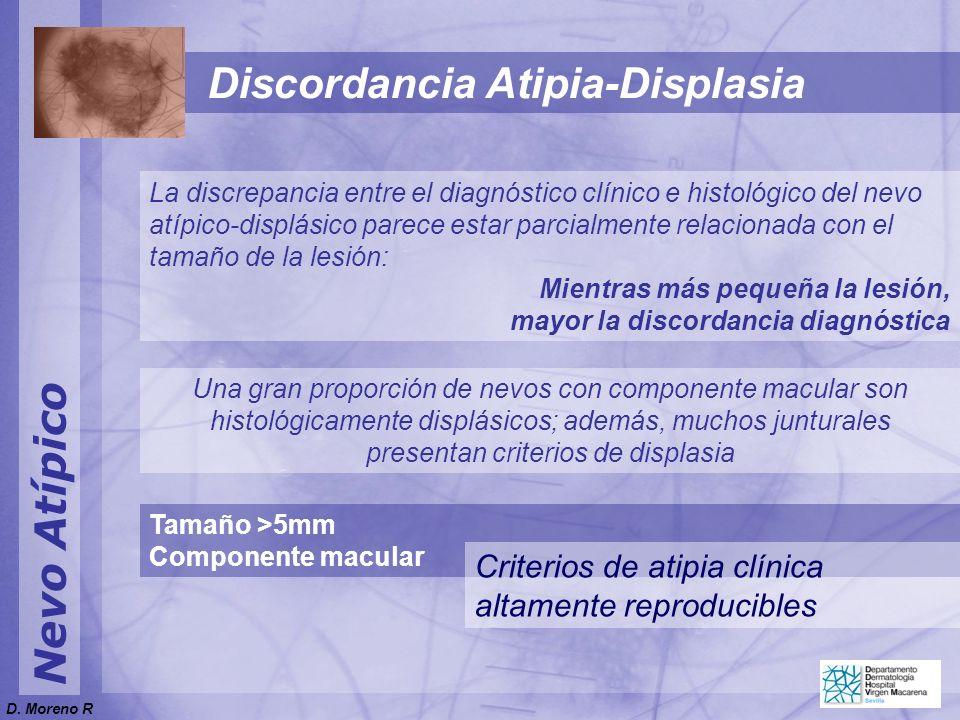 Discordancia Atipia-Displasia