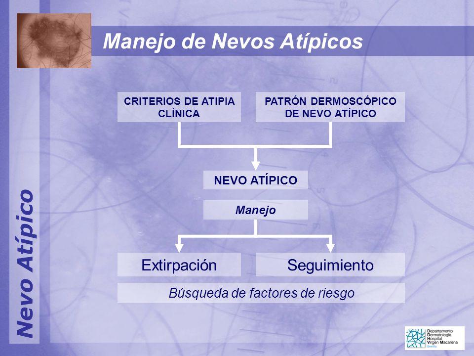 CRITERIOS DE ATIPIA CLÍNICA PATRÓN DERMOSCÓPICO DE NEVO ATÍPICO