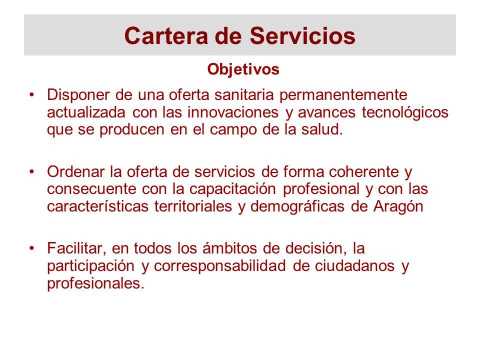 Cartera de Servicios Objetivos