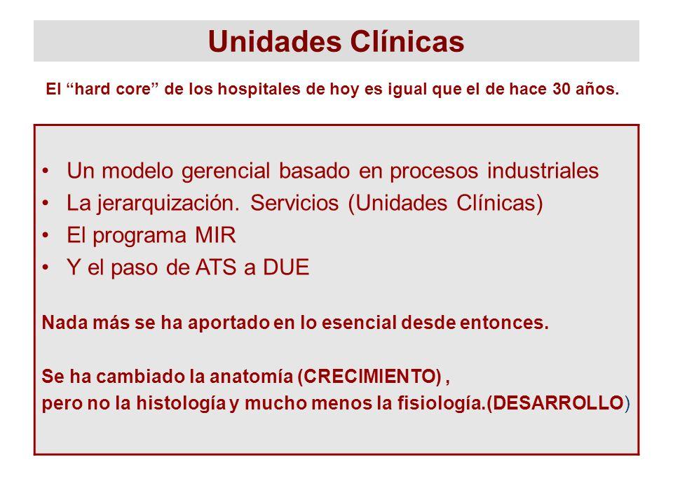 Unidades Clínicas Un modelo gerencial basado en procesos industriales