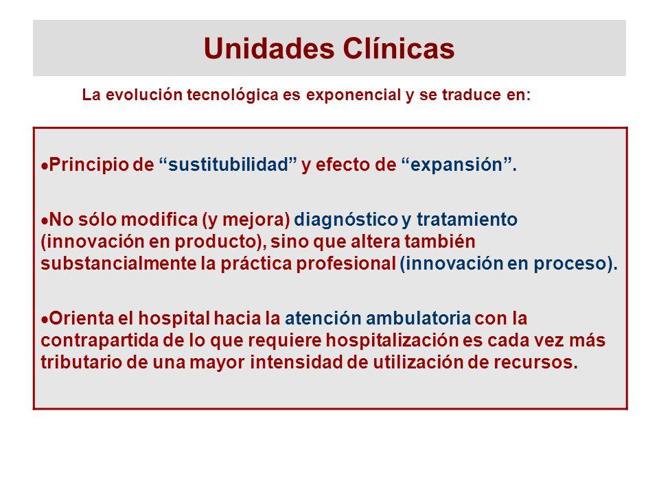 Unidades Clínicas La evolución tecnológica es exponencial y se traduce en: Principio de sustitubilidad y efecto de expansión .