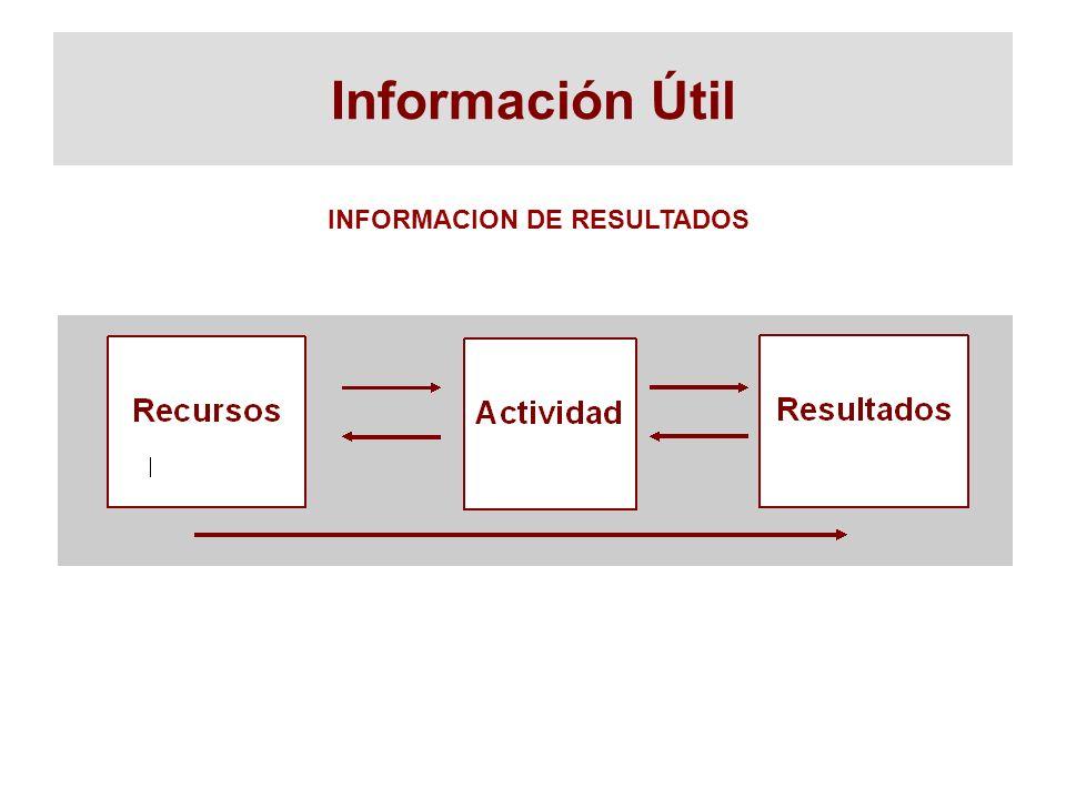 INFORMACION DE RESULTADOS