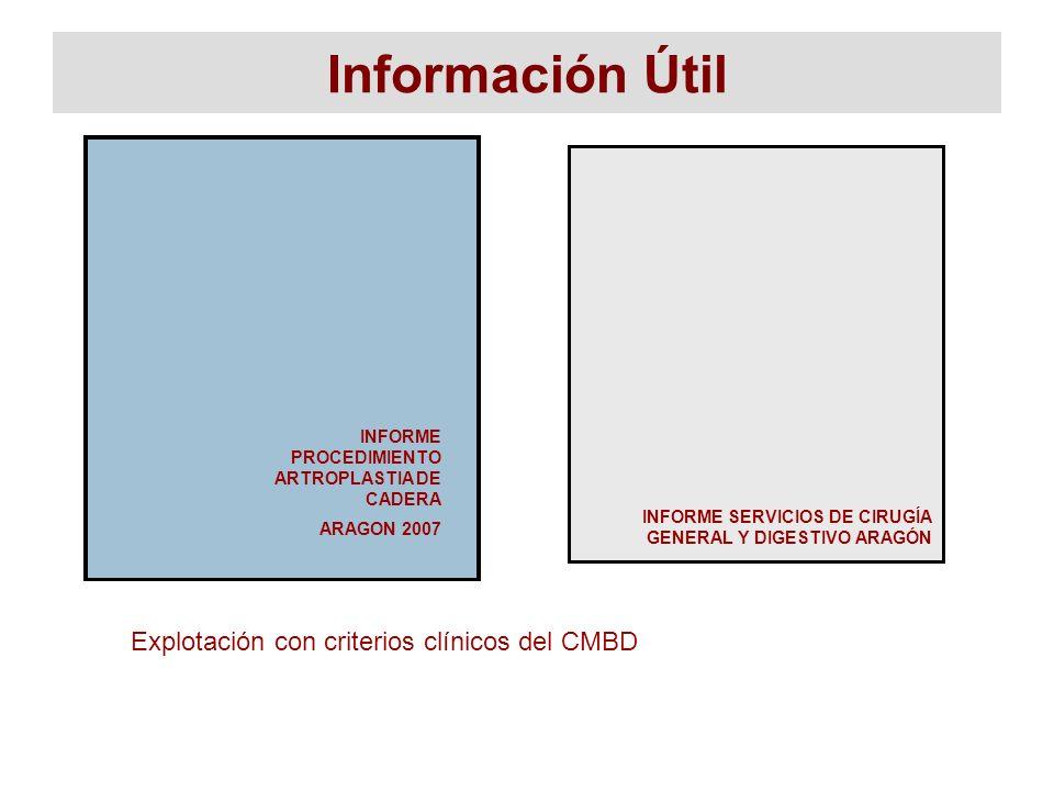 Información Útil Explotación con criterios clínicos del CMBD