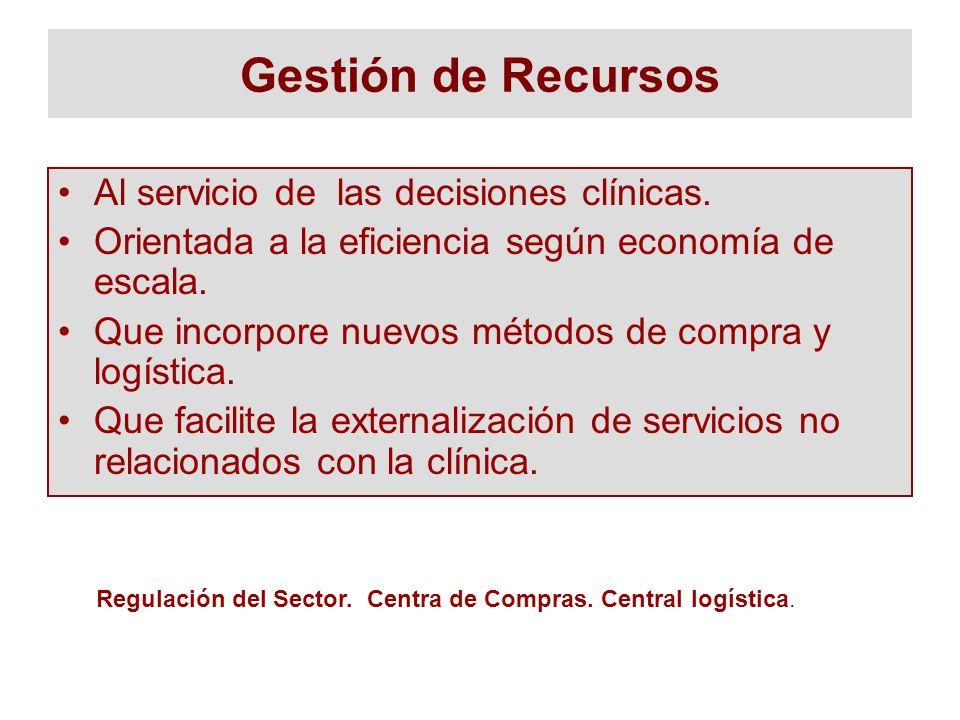Gestión de Recursos Al servicio de las decisiones clínicas.