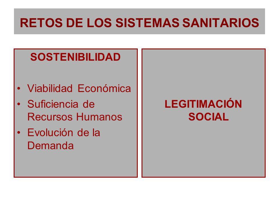 RETOS DE LOS SISTEMAS SANITARIOS