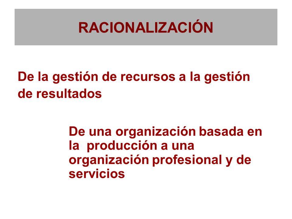 RACIONALIZACIÓN De la gestión de recursos a la gestión de resultados
