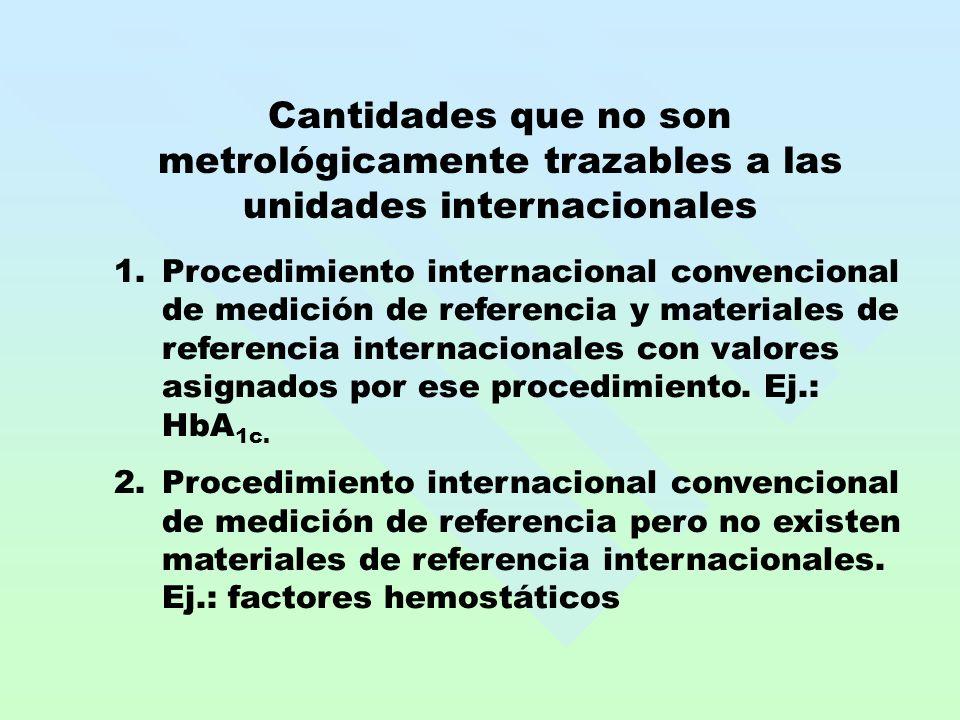Cantidades que no son metrológicamente trazables a las unidades internacionales