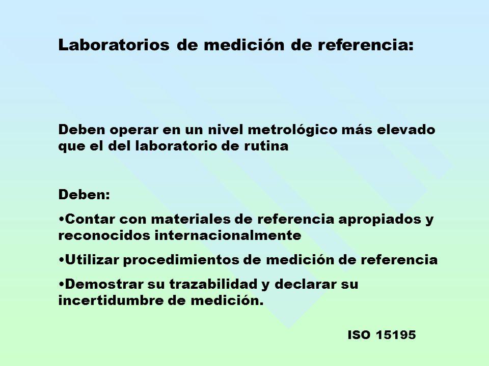 Laboratorios de medición de referencia: