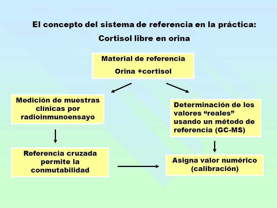 El concepto del sistema de referencia en la práctica: