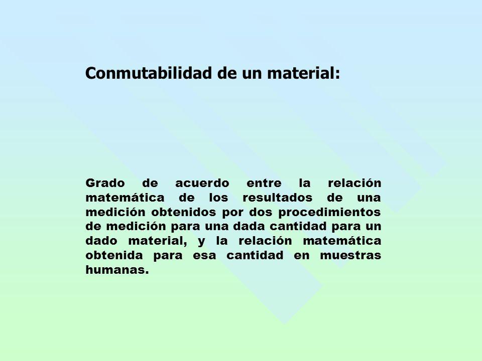 Conmutabilidad de un material: