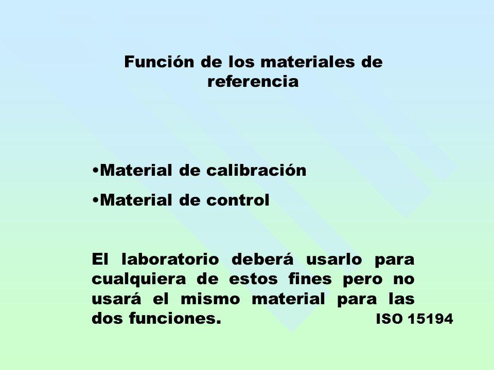 Función de los materiales de referencia