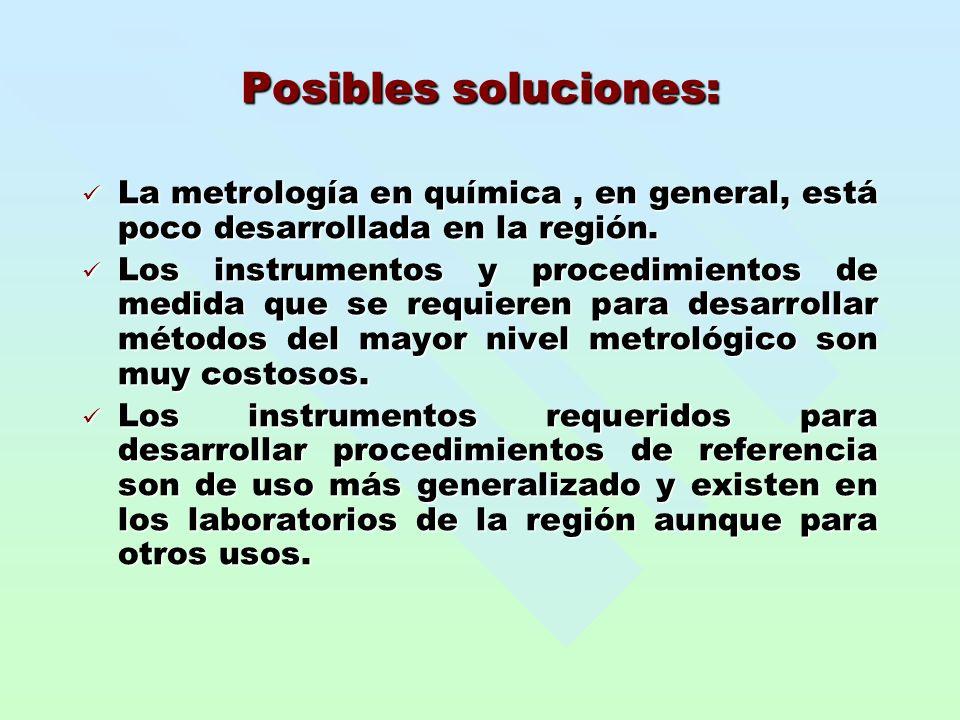 Posibles soluciones: La metrología en química , en general, está poco desarrollada en la región.