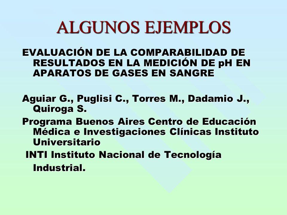 ALGUNOS EJEMPLOS EVALUACIÓN DE LA COMPARABILIDAD DE RESULTADOS EN LA MEDICIÓN DE pH EN APARATOS DE GASES EN SANGRE.