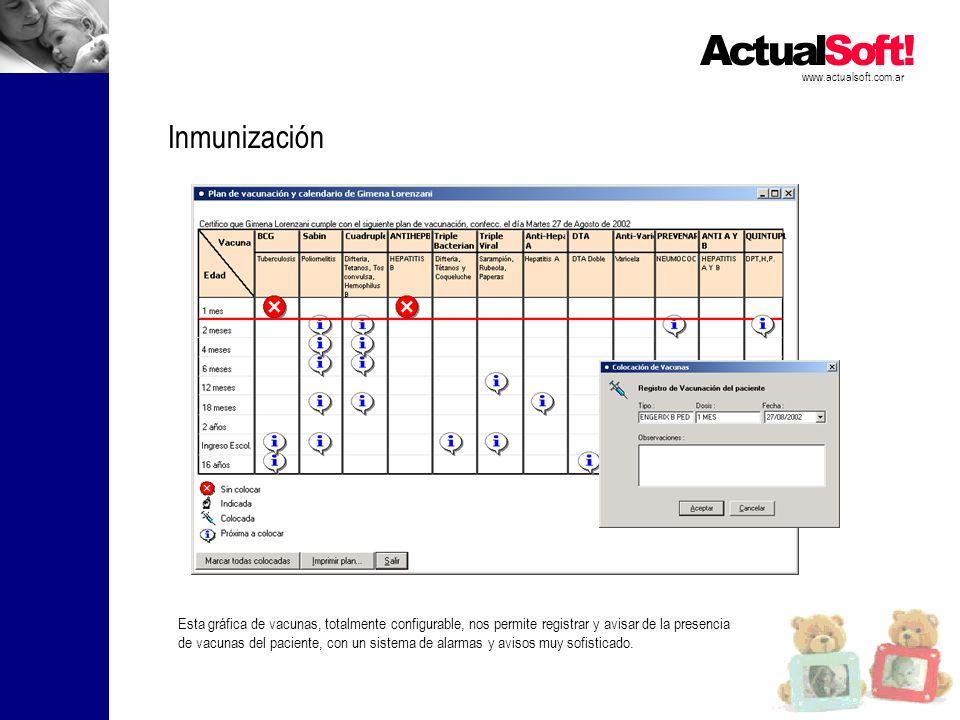 www.actualsoft.com.ar Inmunización.