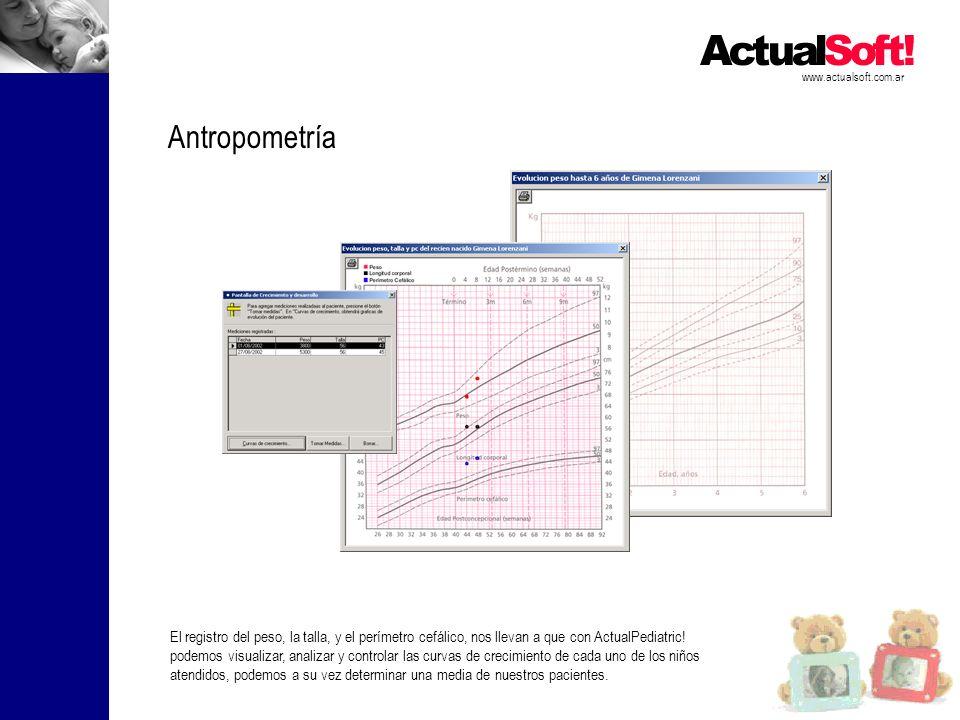 www.actualsoft.com.ar Antropometría.