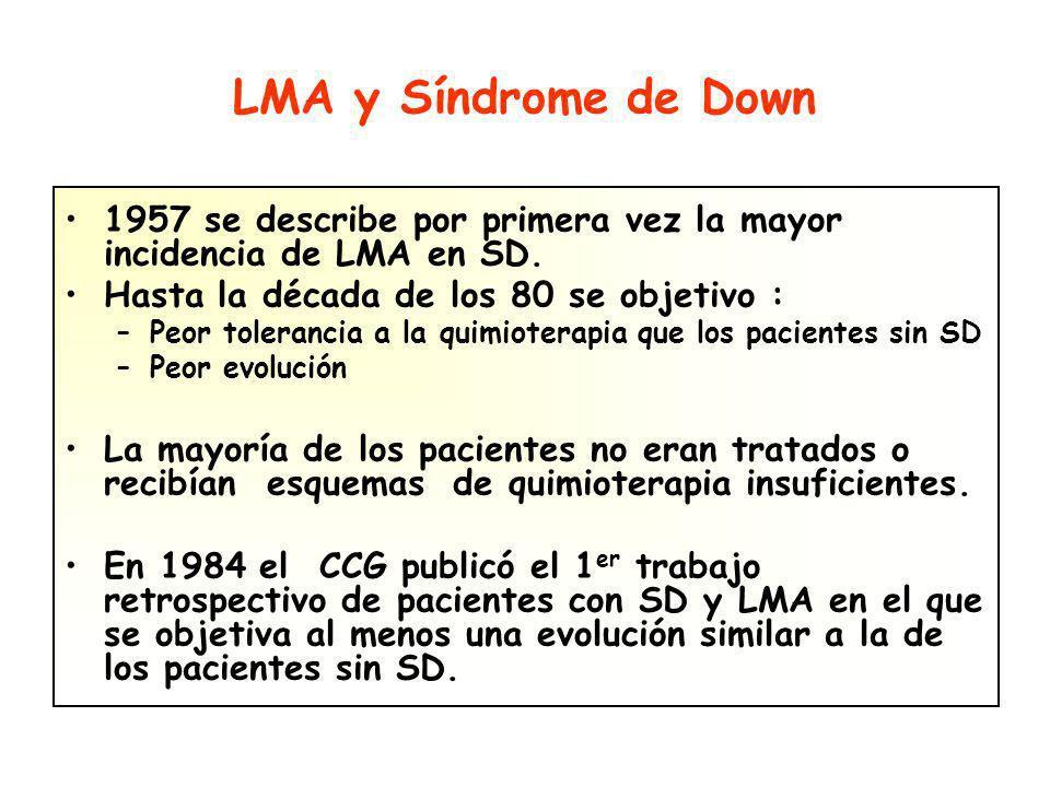 LMA y Síndrome de Down 1957 se describe por primera vez la mayor incidencia de LMA en SD. Hasta la década de los 80 se objetivo :