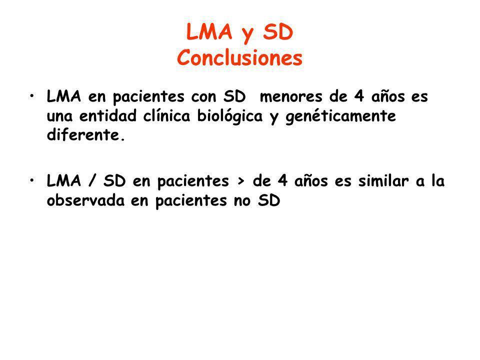LMA y SD Conclusiones LMA en pacientes con SD menores de 4 años es una entidad clínica biológica y genéticamente diferente.