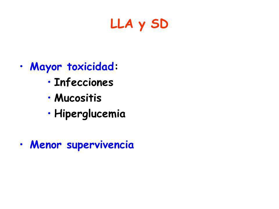 LLA y SD Mayor toxicidad: Infecciones Mucositis Hiperglucemia