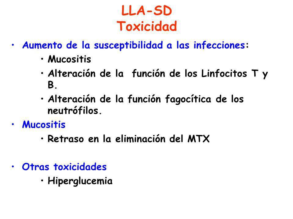 LLA-SD Toxicidad Aumento de la susceptibilidad a las infecciones: