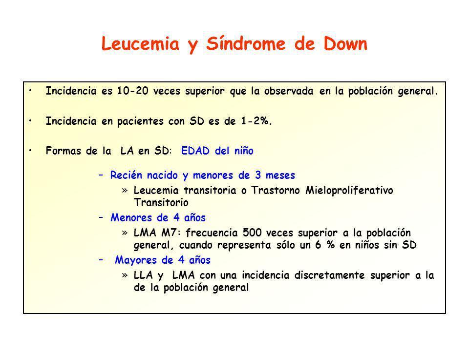 Leucemia y Síndrome de Down
