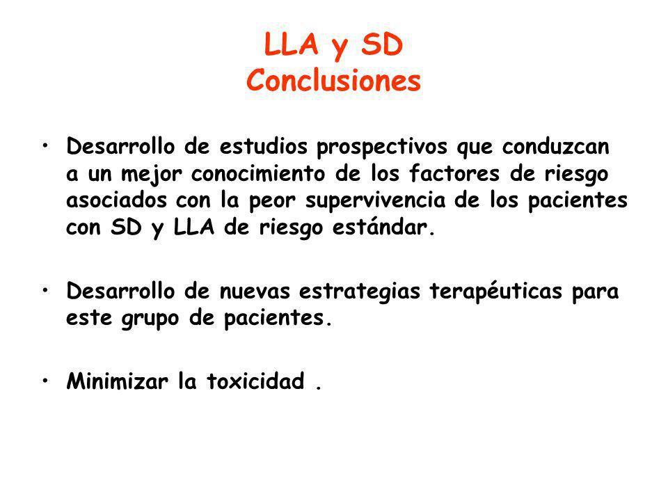 LLA y SD Conclusiones