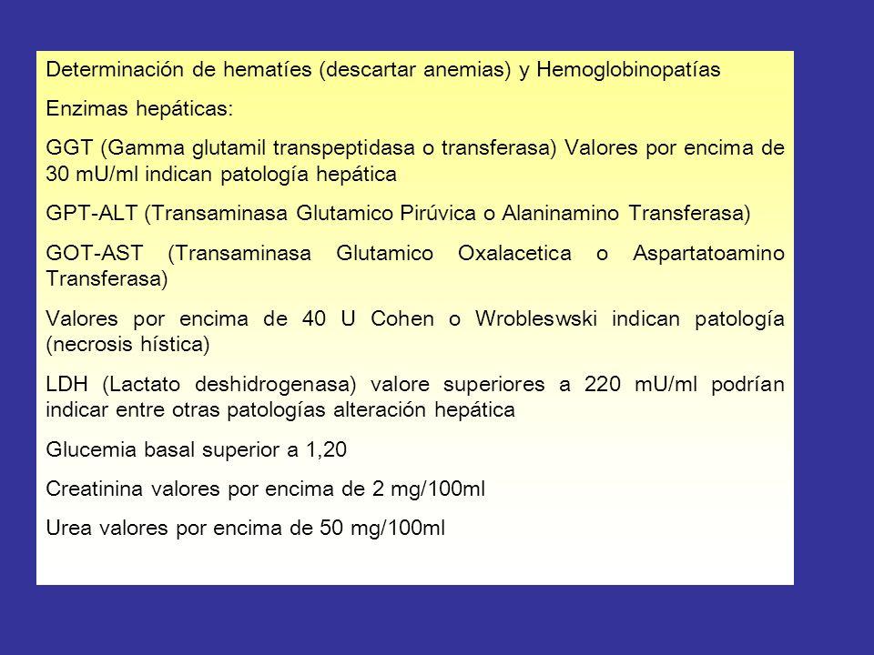 Determinación de hematíes (descartar anemias) y Hemoglobinopatías