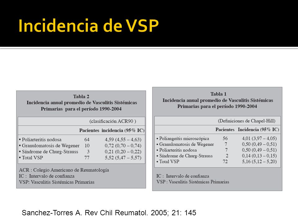 Incidencia de VSP Sanchez-Torres A. Rev Chil Reumatol. 2005; 21: 145