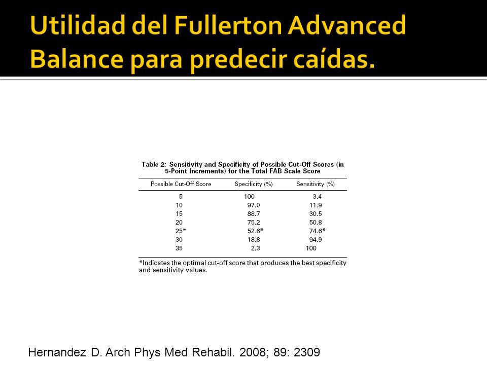 Utilidad del Fullerton Advanced Balance para predecir caídas.