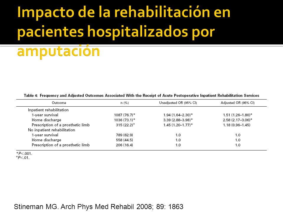 Impacto de la rehabilitación en pacientes hospitalizados por amputación