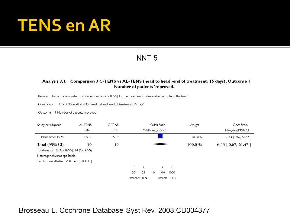 TENS en AR NNT 5 Brosseau L. Cochrane Database Syst Rev. 2003:CD004377
