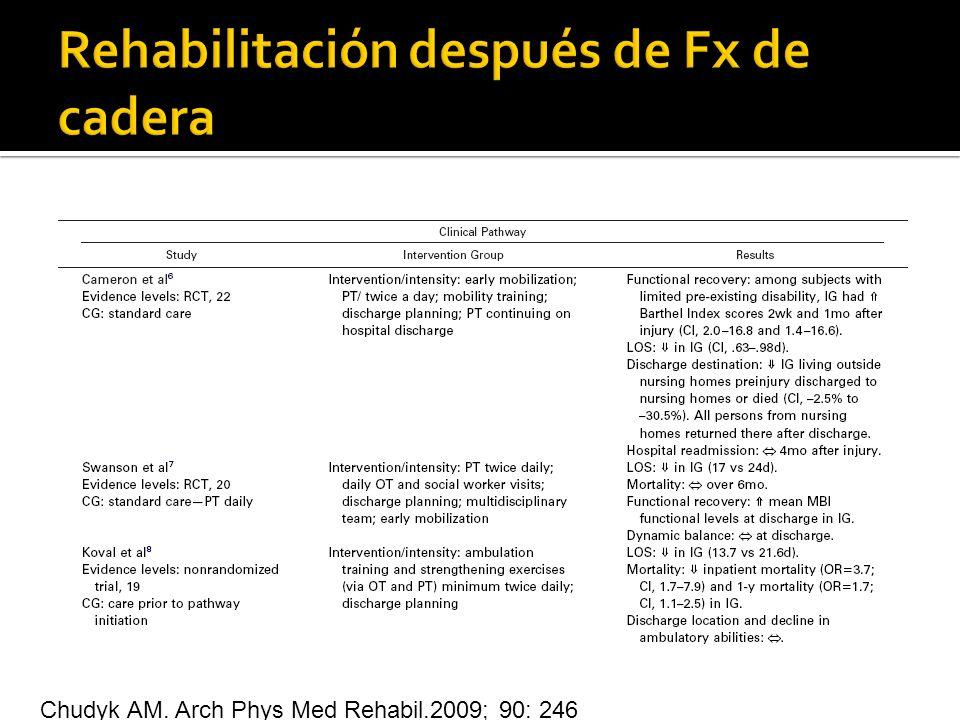 Rehabilitación después de Fx de cadera