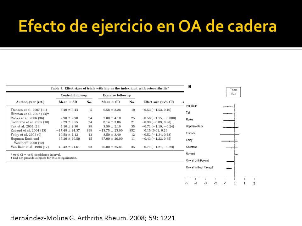 Efecto de ejercicio en OA de cadera