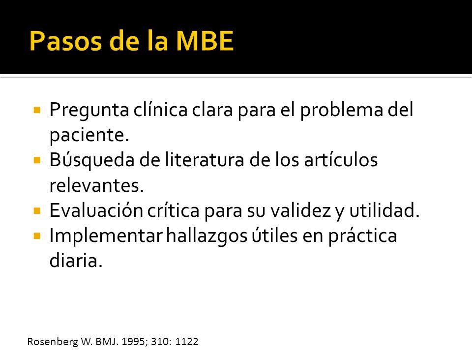 Pasos de la MBE Pregunta clínica clara para el problema del paciente.