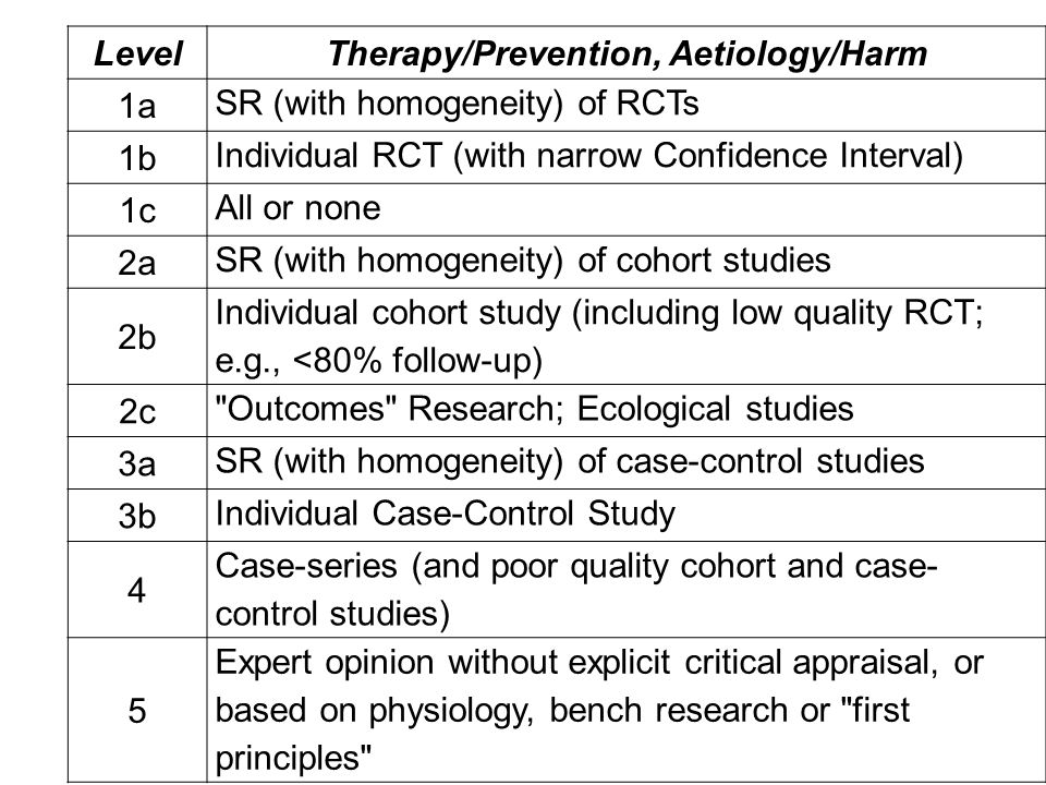 Therapy/Prevention, Aetiology/Harm