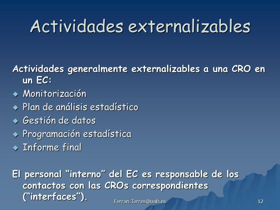 Actividades externalizables