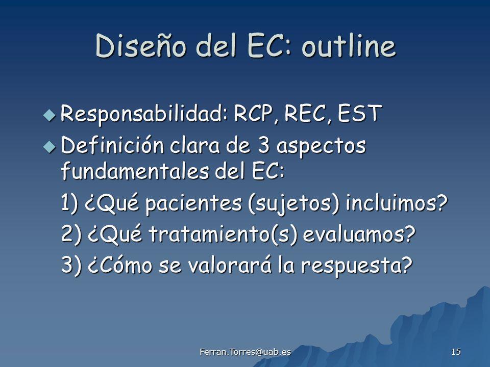 Diseño del EC: outline Responsabilidad: RCP, REC, EST