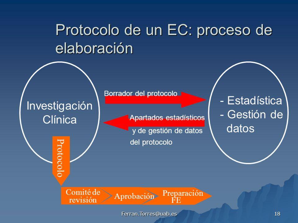 Protocolo de un EC: proceso de elaboración