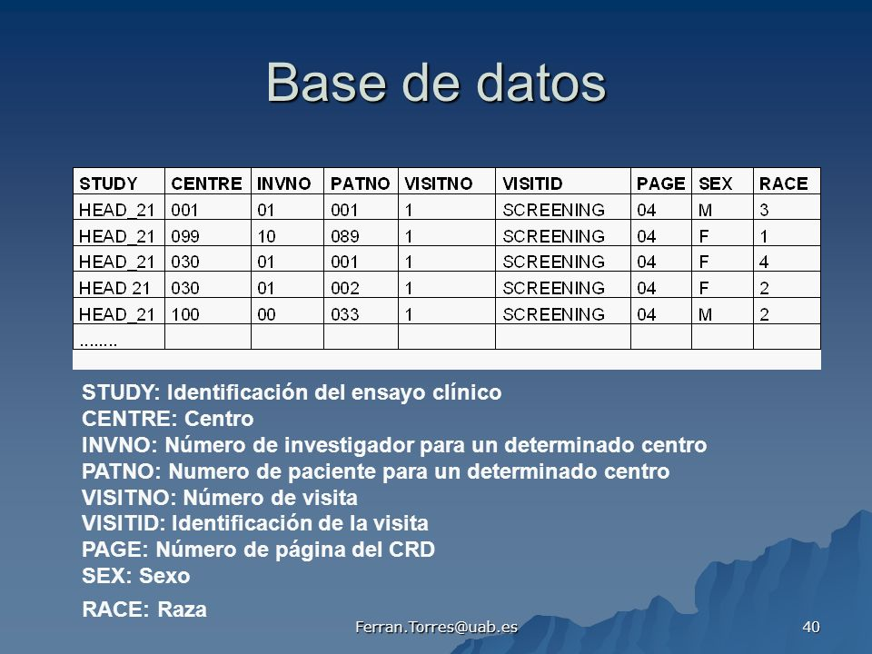 Base de datos STUDY: Identificación del ensayo clínico CENTRE: Centro