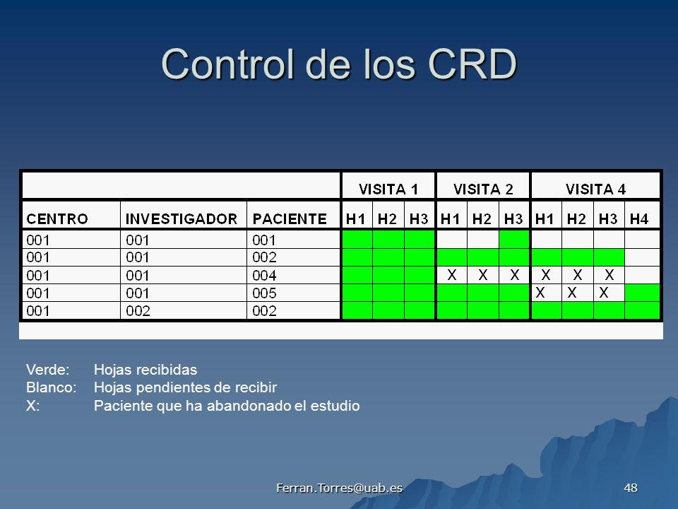 Control de los CRD Verde: Hojas recibidas