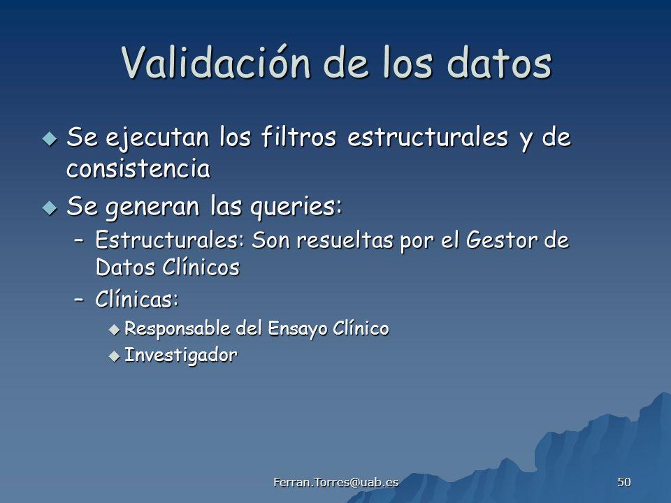 Validación de los datos