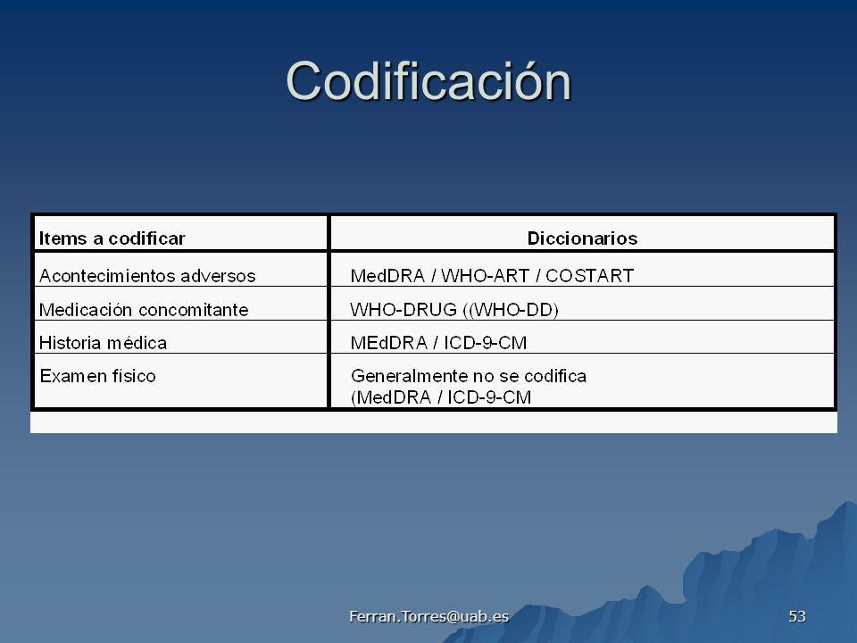 Codificación Ferran.Torres@uab.es