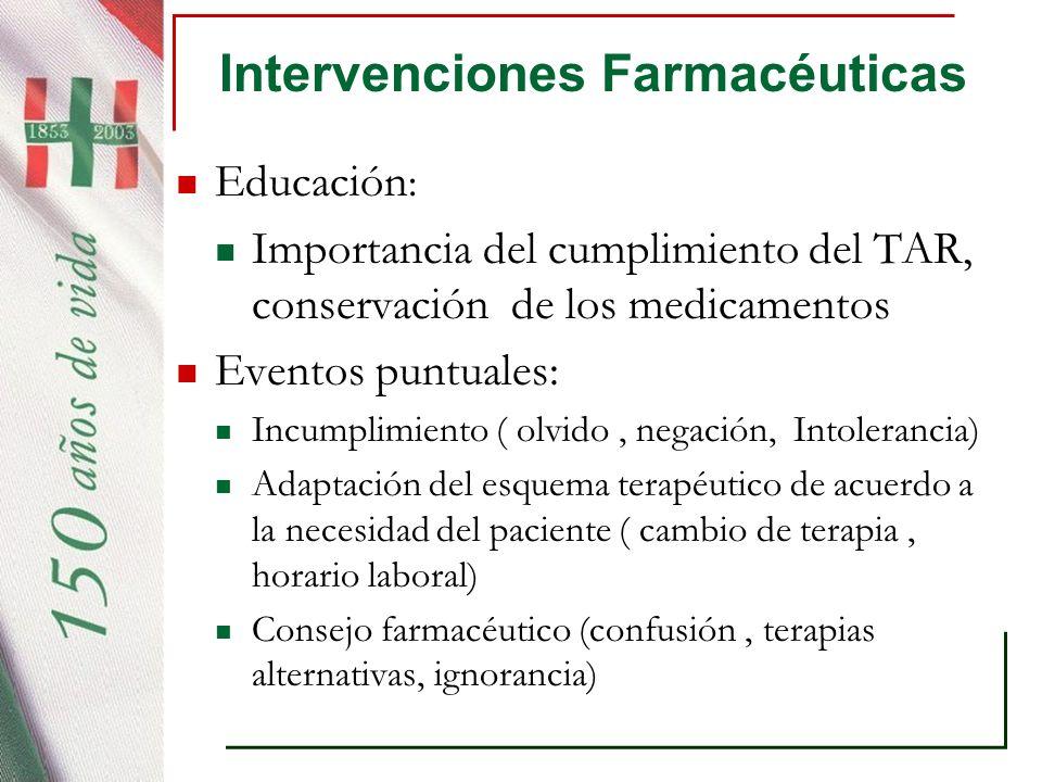 Intervenciones Farmacéuticas
