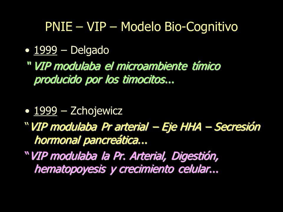 PNIE – VIP – Modelo Bio-Cognitivo
