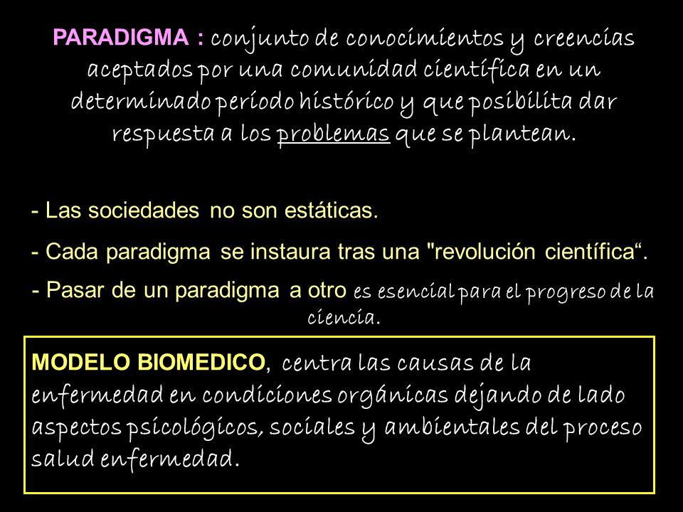 PARADIGMA : conjunto de conocimientos y creencias aceptados por una comunidad científica en un determinado período histórico y que posibilita dar respuesta a los problemas que se plantean.