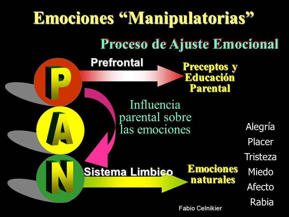 Emociones Manipulatorias Preceptos y Educación Parental