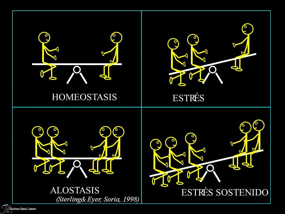 HOMEOSTASIS ESTR É S ALOSTASIS S SOSTENIDO ( Sterling & Eyer