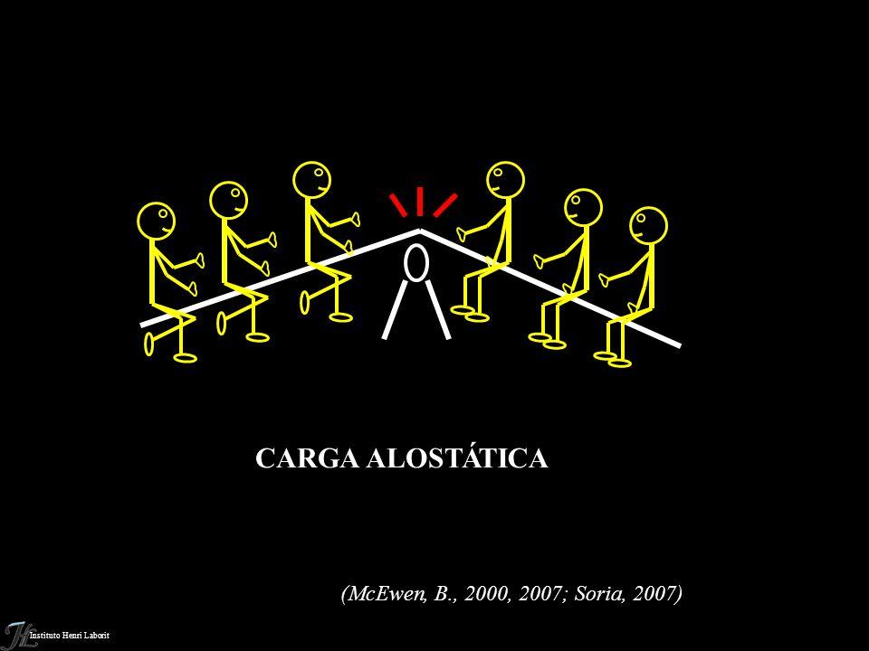 CARGA ALOST Á TICA ( McEwen , B., 2000, 2007; Soria, 2007)